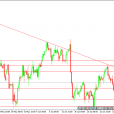 EURUSD Forex Analysis For Monday, July 2